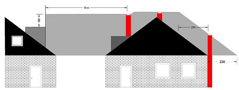 h he schornstein nebenkosten f r ein haus. Black Bedroom Furniture Sets. Home Design Ideas